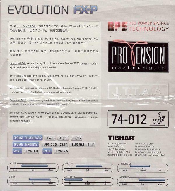 tibhar_evolution_fx-p-caracteristicas